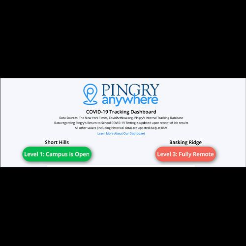 Young Alumni Launch Pingry's Cutting-Edge COVID-19 Dashboard