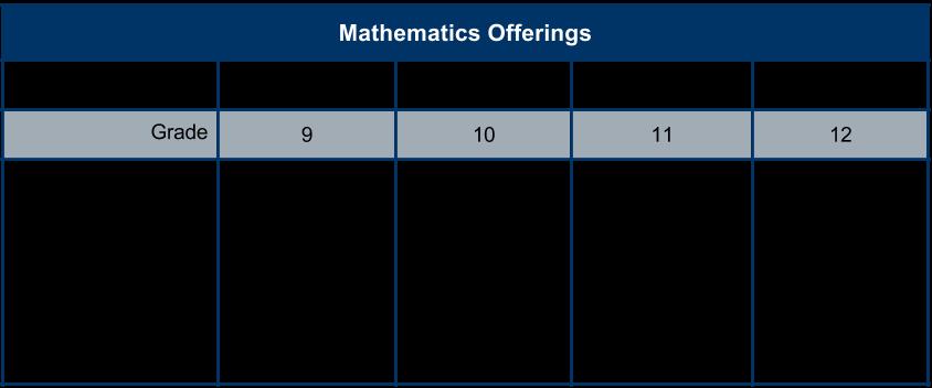 Mathematics - Pingry School